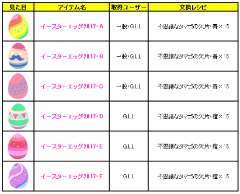 Easter2017_レシピ.png